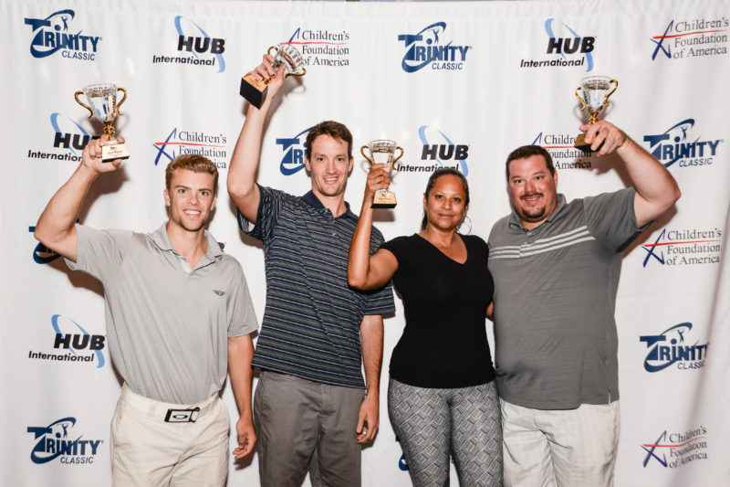Trinity Classic 2016 Winners